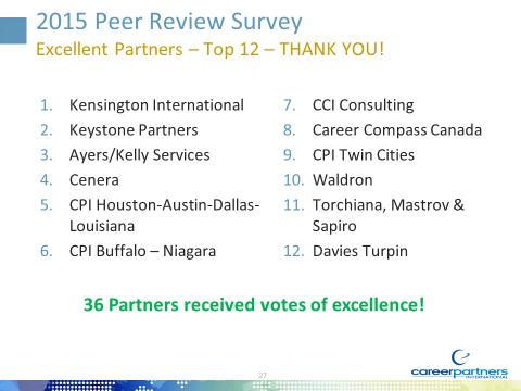 CPI partners